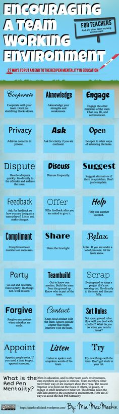 Great ideas for team building and encouraging communication between colleagues.  Sourced from: anethicalisland.wordpress.com