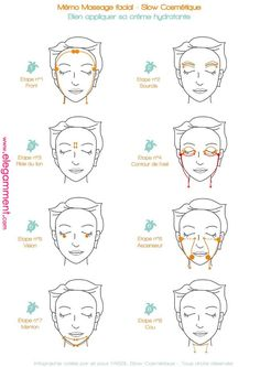 Facial massage: apply its moisturizer Beauty Secrets, Beauty Hacks, Beauty Products, Skin Secrets, Diy Beauty, Massage Facial, Face Exercises, Face Yoga, Massage Benefits