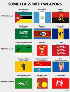 Some flags with weapons from /r/vexillology Top comment: A few comments: The Itsekiri flag is often described as the flag of the Benin Empire, but its actual use is. World Country Flags, Flags Of The World, Planet Map, Electromagnetic Spectrum, Countries And Flags, Interesting Facts About World, Gernal Knowledge, History Memes, Historical Maps