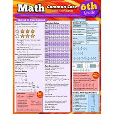 "BarCharts' Math Common Core State Standards 6th grade laminated study guide aligns with the common core state standards to help guide students through 6th grade Math. Measuring 8.5"" x 11"", each guide"