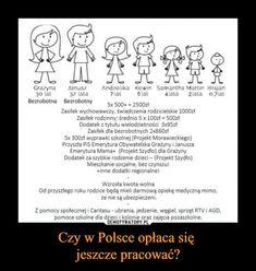 Czy w Polsce opłaca się jeszcze pracować? Life Lessons, Diy And Crafts, Language, Lol, Memes, Funny, Quotes, Quotations, Life Lesson Quotes