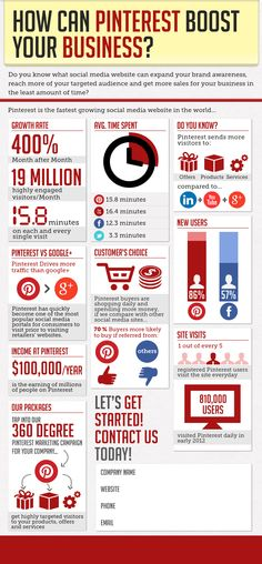 How Can Pintrest  Boost Your Business? Email SmartPintrest@gmail.com for a free 12 Point Guide.
