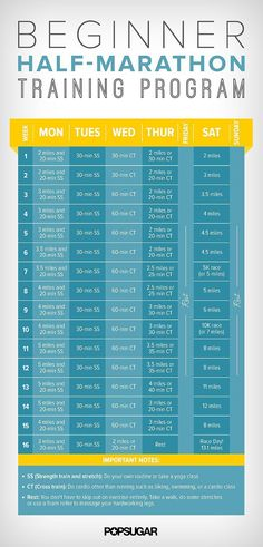 16-Week Half-Marathon Training Schedule For Beginners …