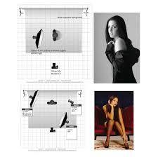 Afbeeldingsresultaat voor lighting diagram