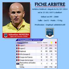 Sébastien MOREIRA - Ligue de Franche-Comté