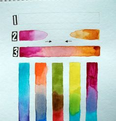 Today's Watercolor Wednesday features a super simple activity that yields a lot of information.  You'll learn how to move color across the p...
