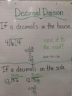 Math Geek: Grade Math Anchor Charts Colorful charts to remember math rules! Math Teacher, Math Classroom, Teaching Math, Maths, Math Math, Math Fractions, Math Tutor, Teacher Binder, Classroom Decor