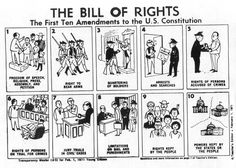 Bill of Rights - First Ten Amendments to the US Constitution. The bill of rights is important to society. How're these important still today and what laws relate to them. 4th Grade Social Studies, Social Studies Classroom, History Classroom, Teaching Social Studies, History Teachers, Teaching American History, American History Lessons, Teaching History, History Activities