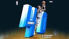 Dirk Nowitzki - Dallas Mavericks