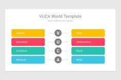 VUCA World PowerPoint PPT Template Diagrams is a professional Collection shapes design and pre-designed template that you can download and use in your PowerPoint. The template contains 16 slides you can easily change colors, themes, text, and shape sizes with formatting and design options available in PowerPoint. Shape Design, Keynote Template, Color Change, Diagram, Shapes, Templates, World, Colors, Collection