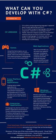 C# popularity is higher than ever. You are lucky to be at the beginning of your path in C# programming with Codeasy. Learn what can you develop with C programming C Programming Learning, C Programming Tutorials, Computer Programming Languages, C Sharp Programming, Html Programming Language, Programming Humor, Learn Computer Coding, Learn Computer Science, Arduino