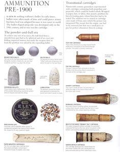 Ammunition Pre-1900 (1/2)