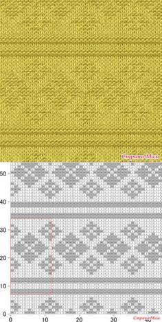 Nice round hem of plain cardigan Loom Knitting Stitches, Kids Knitting Patterns, Crochet Edging Patterns, Dishcloth Knitting Patterns, Knitting Charts, Stitch Patterns, Sewing Patterns, Creative Knitting, Purl Stitch