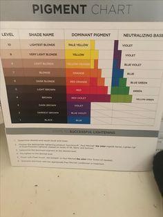 Hair Color Wheel, Hair Chart, Aveda Hair Color, Hair Levels, Color Fantasia, Hair Color Formulas, Colored Hair Tips, Hair Color Techniques, Tips & Tricks