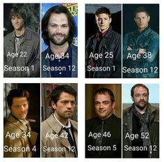 Season 1 vs. Season 12<< How do they all still look so good???! Misha hasn't even aged in 8 seasons