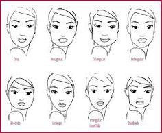 Resultado de imagem para visagismo medidas rosto