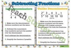 Addition and Subtraction of Fractions Poster Teaching Resource