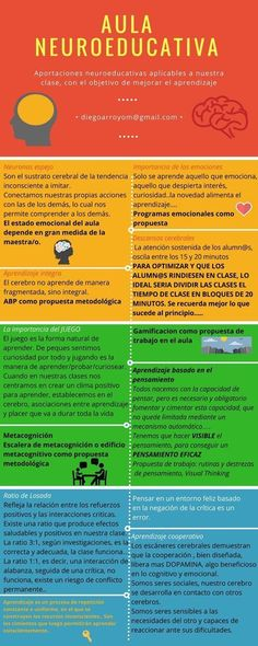 Neuroeducational Classroom - 14 Recommendations to Improve Learning - Daily Good Pin Teaching Spanish, Teaching English, Class Management, Classroom Management, Magic School Bus, Flipped Classroom, Instructional Design, Listening Skills, Educational Websites