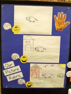 Visual rubrics  Inspired by Kindergarten: Story Maps, Rubrics and Counting (Random Thoughts)