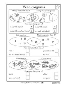 Venn diagram worksheets word problems using three sets i am using 1st grade math worksheets venn diagrams part 2 ccuart Choice Image