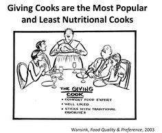 What kind of cook are you? Mindless Eating, How To Eat Less, Funny Cartoons, Giving, Learning, Cooking, Infographics, Cucina, Infographic