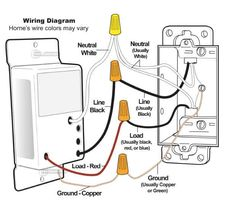 3 way dimmer switch for single pole wiring diagram electrical rh pinterest com 3-Way Switch Wiring Diagram Variations Dimmer Switch Wiring Diagram