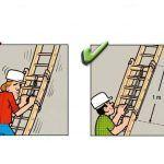 Yanlış ve Doğruları ile İnşaatta İş Güvenliği | İnşaat Gündemi Safety Cartoon, Signs, Poster, Decor, Decoration, Shop Signs, Decorating, Billboard, Sign