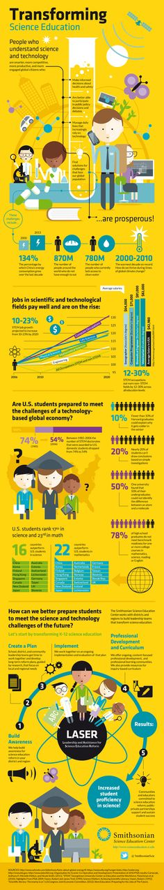 Transforming science education #infographic