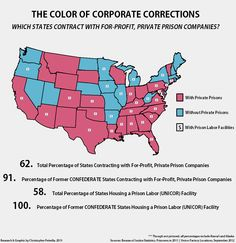 Prison Labor as Modern Day Slavery? Topic for position piece and inquiry lesson in social studies. Sociology Class, Social Science Project, Reform Movement, Gender Studies, University Of Minnesota, Social Issues, Teaching Tools, Dinner Table, We The People