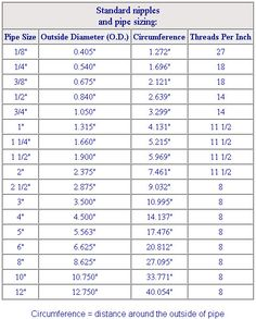Tires Comparison Chart Here Is Another Chart That May Be