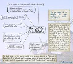 Don Quijote: infografía, resumen y frases | lenguaje y otras luces