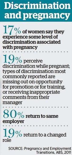 pregnancy discrimination in the workplace And both women and men who engage in caretaking suffer workplace discrimination based on gender stereotypesthe aclu has long fought back against these discriminatory more than 35 years after the pregnancy discrimination act was pregnancy and parenting discrimination facebook twitter.