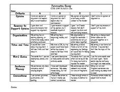 best Paragraph Rubrics images on Pinterest   Teaching writing     Pinterest Persuasive Essay Topics For  th Grade Writing Prompts Essays  Rigor Rubric