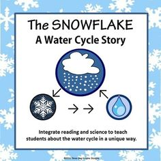 Water Cycle States Of Matter Read Aloud Activities