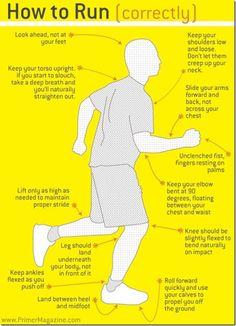 #running form