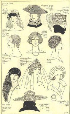 Chapeaux période 1920-1930