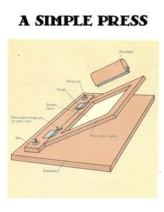 """Also taken from """"crafts and hobbies"""", 1979, Readers Digest Association"""