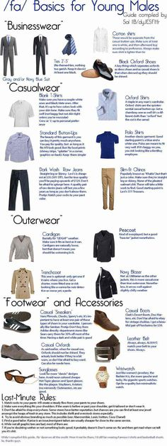 Basics For Young Males