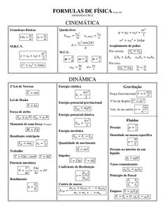 Physics Formulas: Kinematics and Dynamics and Teaching Equations … – Graphic Design Ideas Physics Formulas, Physics And Mathematics, Mental Map, Study Organization, Knowledge And Wisdom, Study Inspiration, Studyblr, Study Notes, Study Motivation
