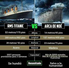 Rms Titanic, Humor Grafico, Human Condition, Morals, Did You Know, Safari, Religion, Jokes, Wallpapers