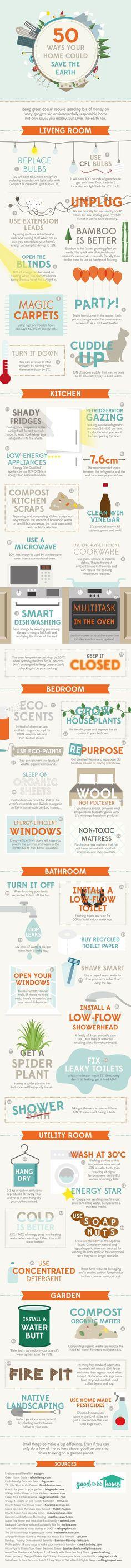 50 formas de ahorrar en casa. Más allá del tip de usar mas el microondas para cocinar, realmente muy buenos tips. Sigamos sumando!!