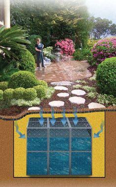 Tanques modulares para la recolección de agua de lluvia y su reutilización en el hogar.