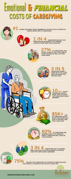 Emotional and Financial Cost of #Caregiving http://bit.ly/2oplac3 #AssistedLiving #SeniorCare