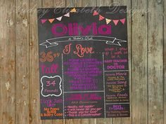 Chalkboard Birthday Sign / Chalkboard Birthday by AudreyEdesigns, $12.00