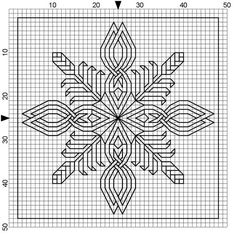 Wyrdbyrd's Nest blog lots of free patterns