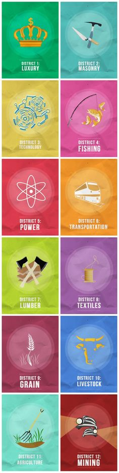 Hunger-Games-districts-posters  --  Wonderful posters created by the young designer Risa Rodil.   They show responsibilities of each district from Suzanne Collins' The Hunger Games trilogy.