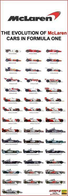 ◆Formula One McLaren Cars◆