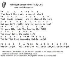 image result for hallelujah piano notes with letters lyrics music