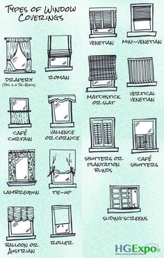 Window Covering Styles | These Diagrams Are Everything You Need To Decorate Your Home