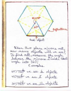 Waldorf ~ 6th grade ~ Physics: Light ~ Demonstration Observations ~ main lesson book